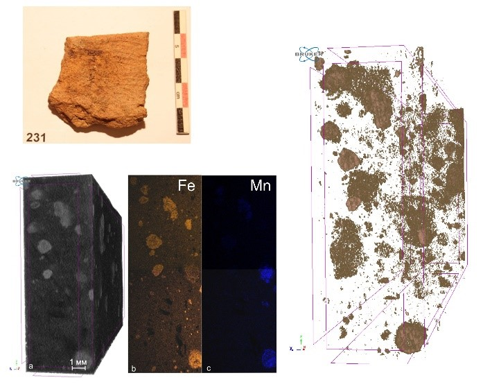 Ceramics sherd exterior (left upper), XRM reconstruction and SEM-EDX maps of Fe and Mn (left down) and sand distribution (right)