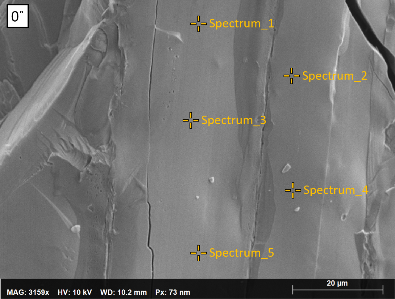 SE-image of a ternary alloy with rough sample topography and certified concentration values