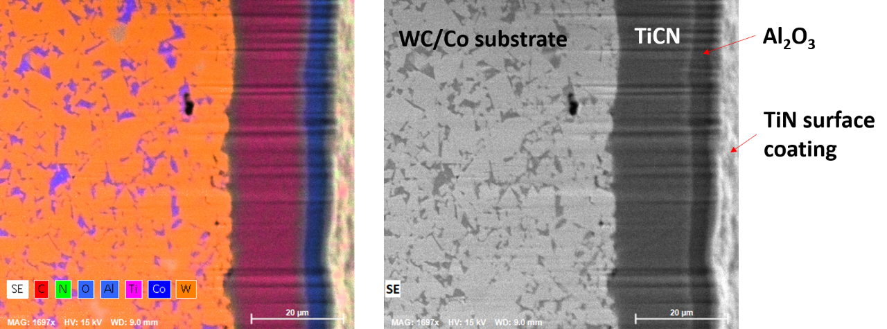 EDS map and SE image of coating layers on tungsten carbide cutting tools