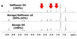 spectra of borage and safflower oils