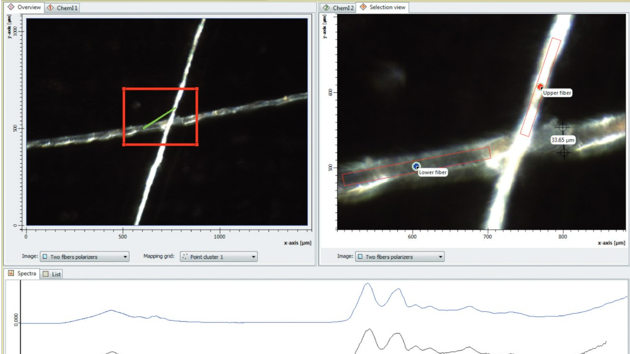 OPUS software with two crossed fibers and chemical measuring points on the fibers.