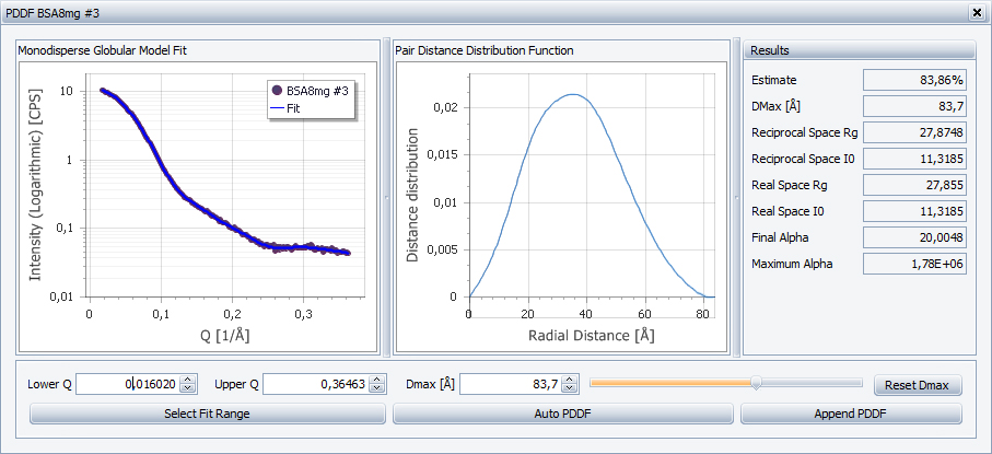 Pair Distance Distribution Function