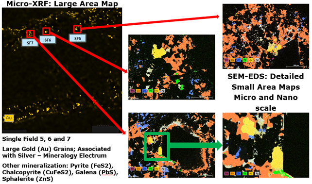 Fig. 3: SEM-EDS maps of selected areas.