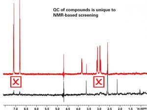 NMR-based screening