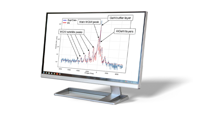 RADS Software for Xray data analysis